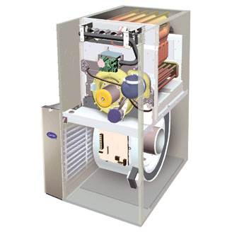 High efficiency gas furnaces carrier amana pioneer gas for Efficient electric heating systems for homes