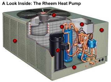 Delightful Rheem Heat Pump Systems